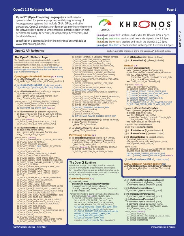 OpenCL 2.2 Reference Guide Page 1 ©2017 Khronos Group - Rev. 0817 www.khronos.org/opencl OpenCLAPI The OpenCL Runtime API ...