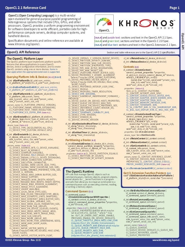 OpenCL 2.1 Reference Card Page 1 ©2015 Khronos Group - Rev. 1115 www.khronos.org/opencl The OpenCL Runtime API calls that ...