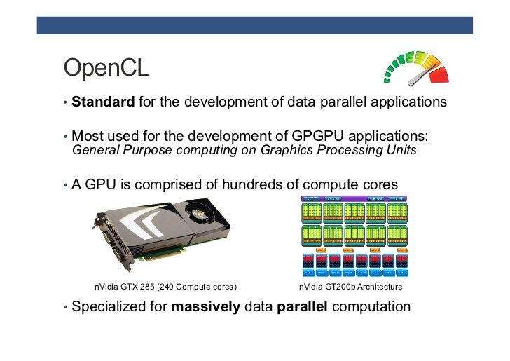 OpenCL Programming Guide Aaftab Munshi   amazoncom