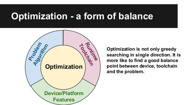 OpenCL Kernel Optimization Tips Slide 2