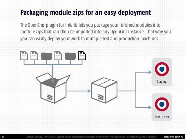 Opencms module development deployment with intellij maven and jenk 23 mediaworx ccuart Choice Image