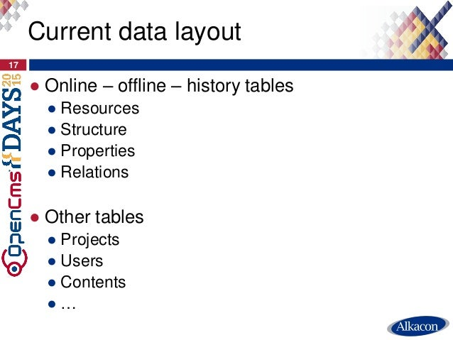 ● Online – offline – history tables ● Resources ● Structure ● Properties ● Relations ● Other tables ● Projects ● Users ● C...