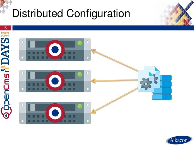 Distributed Configuration 6