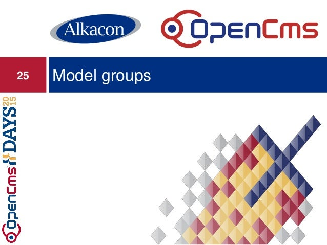 Model groups25
