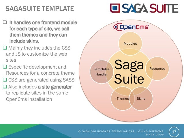 SAGASUITE TEMPLATE  It handles one frontend module for each type of site, we call them themes and they can include skins....
