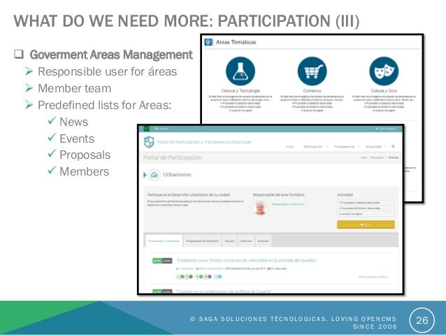 WHAT DO WE NEED MORE: PARTICIPATION (III)  Goverment Areas Management  Responsible user for áreas  Member team  Predef...