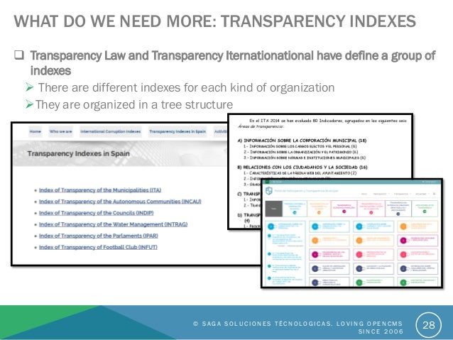 WHAT DO WE NEED MORE: TRANSPARENCY INDEXES  Transparency Law and Transparency Iternationational have define a group of in...