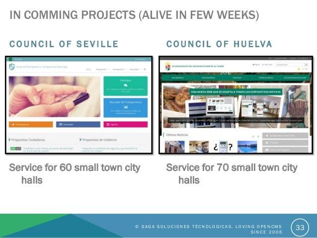 IN COMMING PROJECTS (ALIVE IN FEW WEEKS) C O U N C I L O F S E V I L L E Service for 60 small town city halls C O U N C I ...
