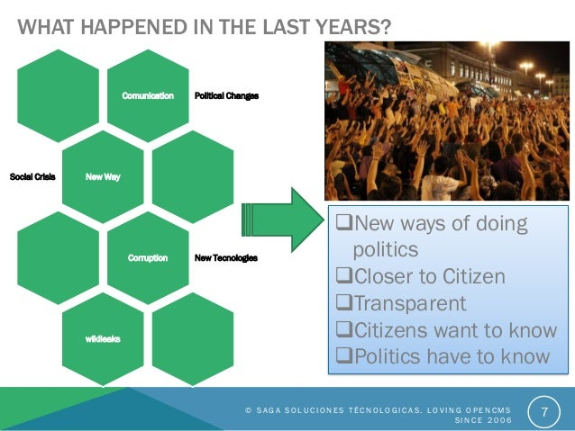 WHAT HAPPENED IN THE LAST YEARS? Comunication Political Changes New WaySocial Crisis Corruption New Tecnologies wikileaks ...
