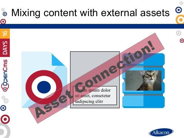 Mixing content with external assets Lorem ipsum dolor sit amet, consetetur sadipscing elitr