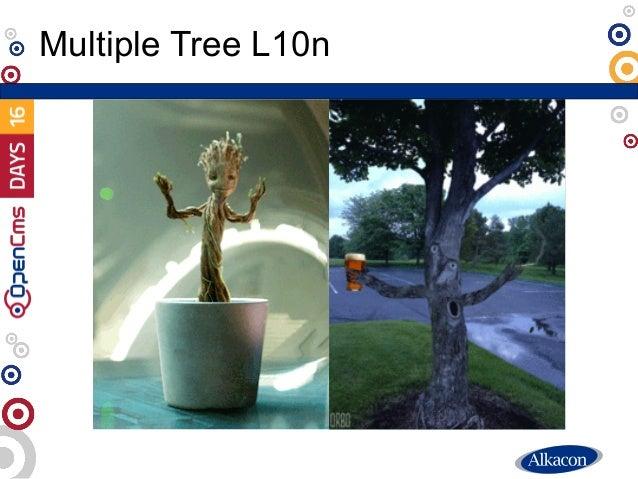 Multiple Tree L10n