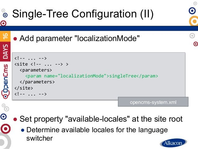 """● Add parameter """"localizationMode"""" ● Set property """"available-locales"""" at the site root ● Determine available locales for t..."""