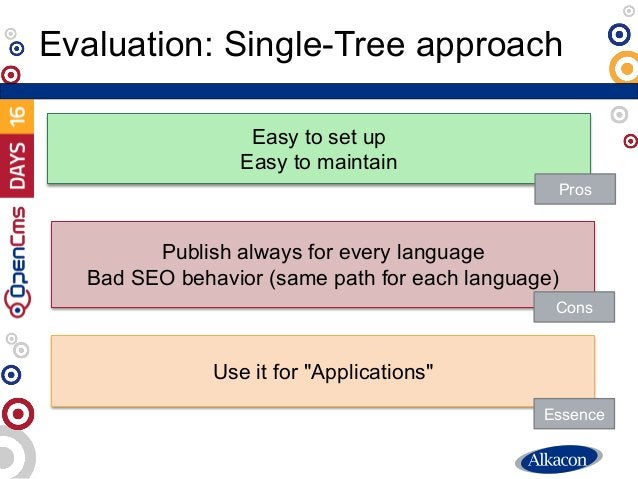 Evaluation: Single-Tree approach Easy to set up Easy to maintain Pros Publish always for every language Bad SEO behavior (...