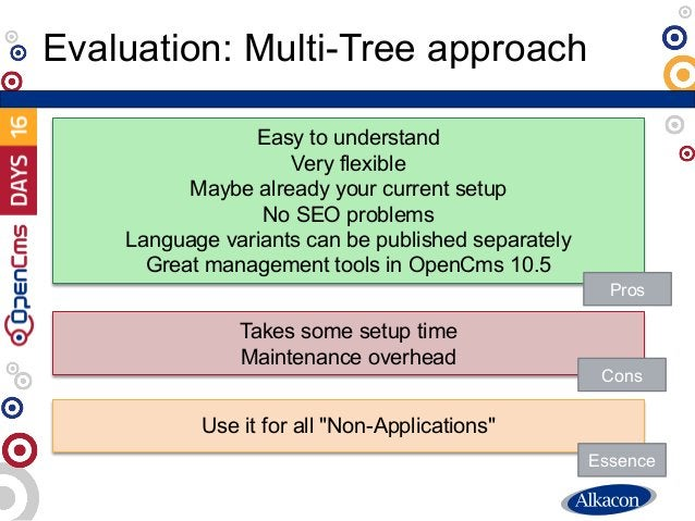 Evaluation: Multi-Tree approach Easy to understand Very flexible Maybe already your current setup No SEO problems Language...