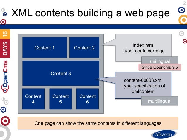 XML contents building a web page Content 1 Content 2 Content 3 Content 4 Content 5 Content 6 content-00003.xml Type: speci...