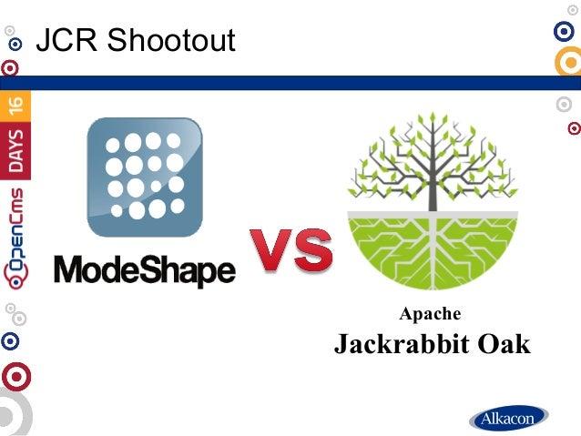 JCR Shootout Apache Jackrabbit Oak