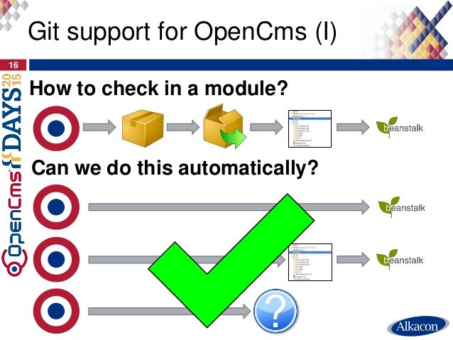How to check in a module? 16 Git support for OpenCms (I) Can we do this automatically?