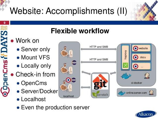 9 Website: Accomplishments (II) localhost online.server.com HTTP and SMB HTTP and SMB website docu haproxy ci-docker ... F...