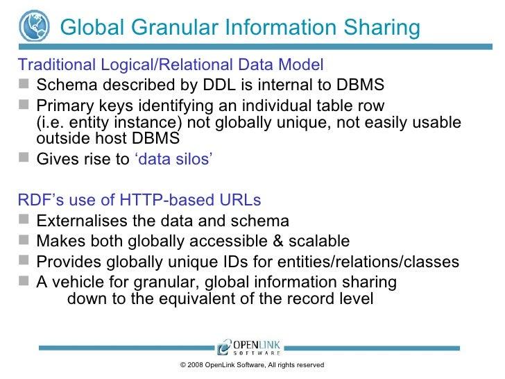 Open Conceptual Data Models