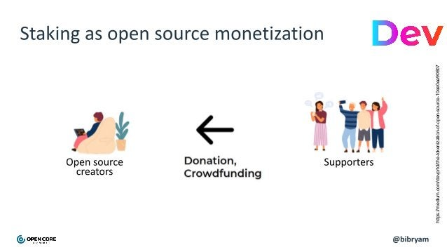 How to financially survive while growing a small open source project
