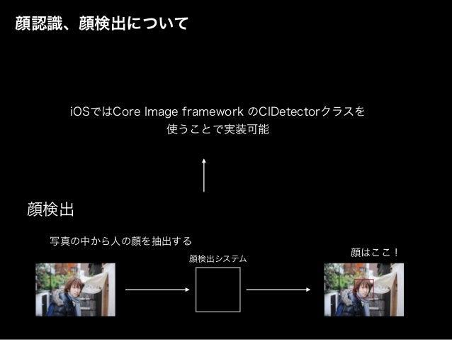 顔認識、顔検出について 顔検出 顔検出システム 写真の中から人の顔を抽出する 顔はここ! iOSではCore Image framework のCIDetectorクラスを 使うことで実装可能
