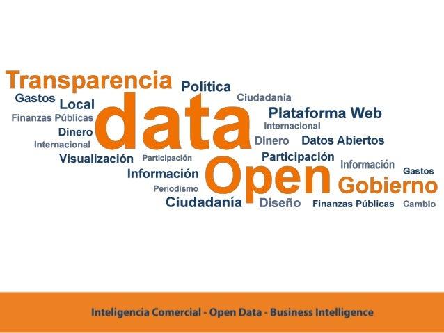 Datos Abiertos  Pasado  Presente  Emergente  Isolated  Secured  Open