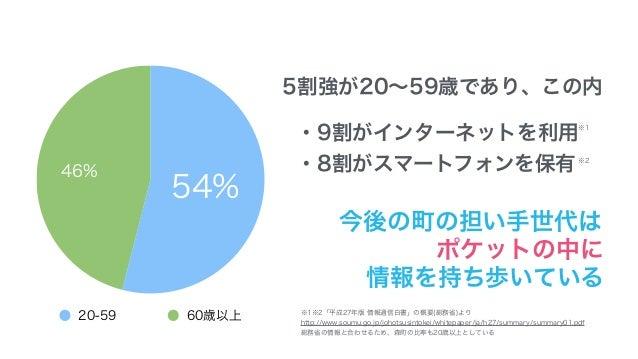 5割強が20∼59歳であり、この内 ※1※2「平成27年版 情報通信白書」の概要(総務省)より http://www.soumu.go.jp/johotsusintokei/whitepaper/ja/h27/summary/summary01...