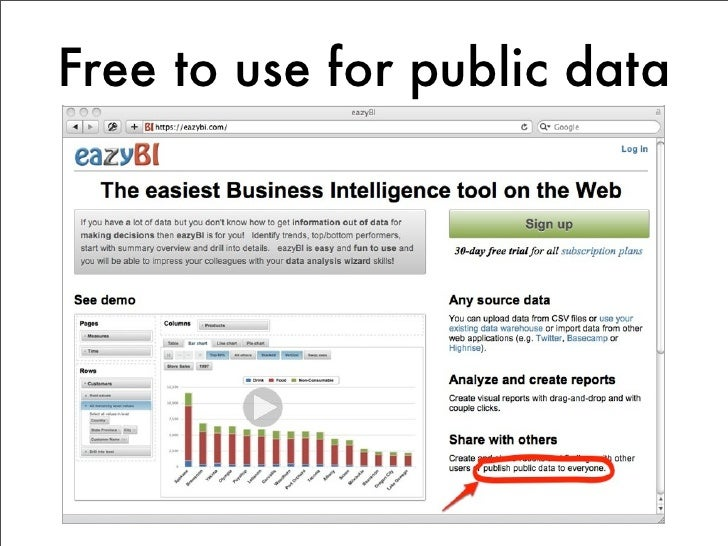 opendata.lv Case Study - Promote Open Data with Analytics and Visualizations