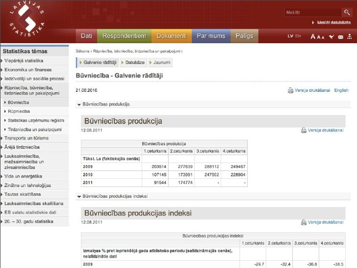 Download source data orcrawl Latvian government web  sites and publish analytical    reports and dashboards        using  ...