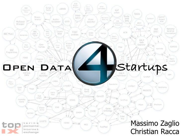 Open Data   Startups              Massimo Zaglio              Christian Racca