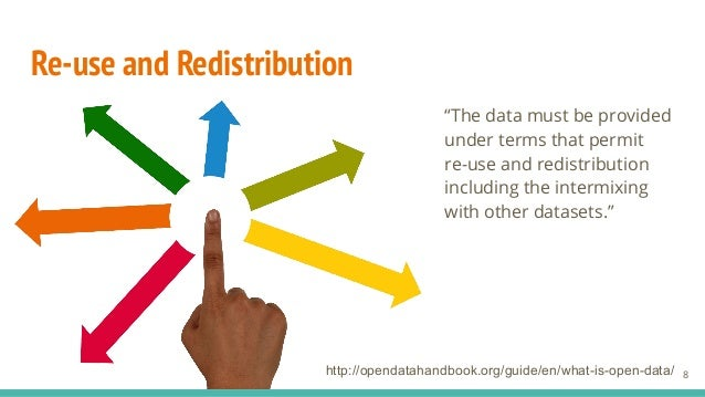 """Re-use and Redistribution """"The data must be provided under terms that permit re-use and redistribution including the inter..."""