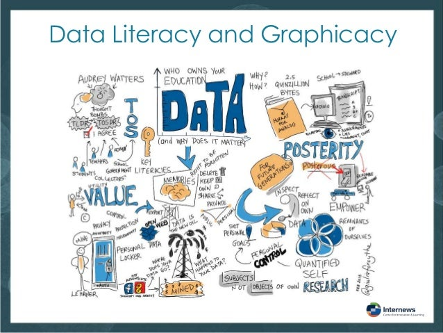 Data Literacy and Graphicacy