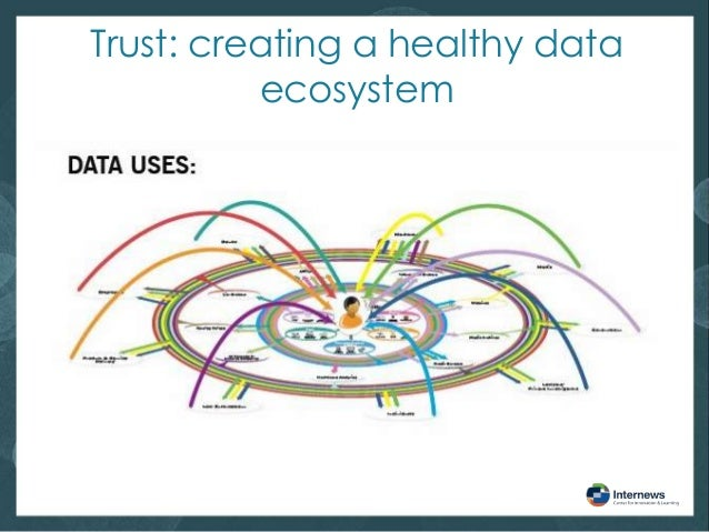 Trust: creating a healthy data ecosystem
