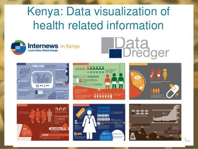 Kenya: Data visualization of health related information