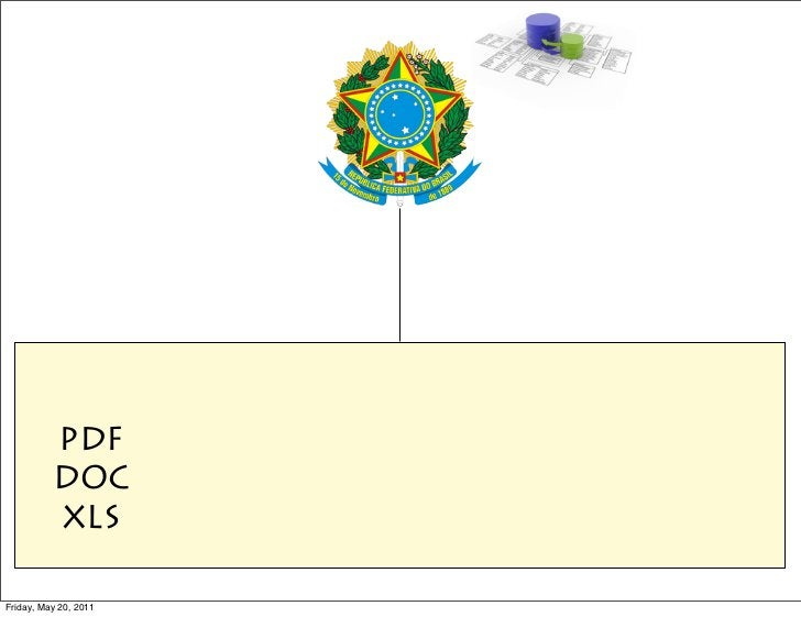 PDF          DOC          XLSFriday, May 20, 2011