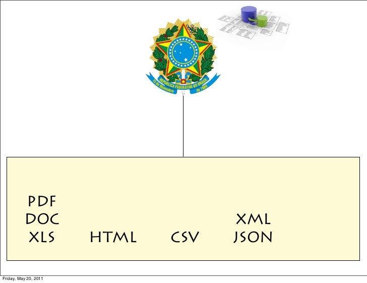 PDF          DOC                       XML          XLS          HTML   CSV   JSONFriday, May 20, 2011