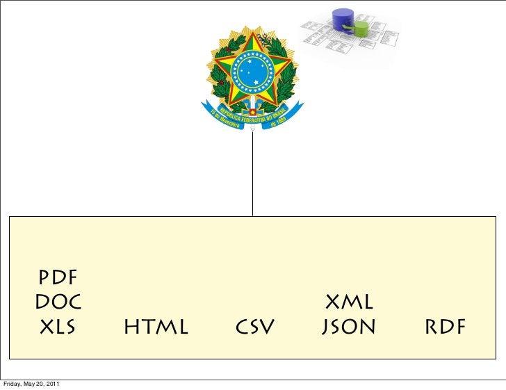 PDF          DOC                       XML          XLS          HTML   CSV   JSON   RDFFriday, May 20, 2011