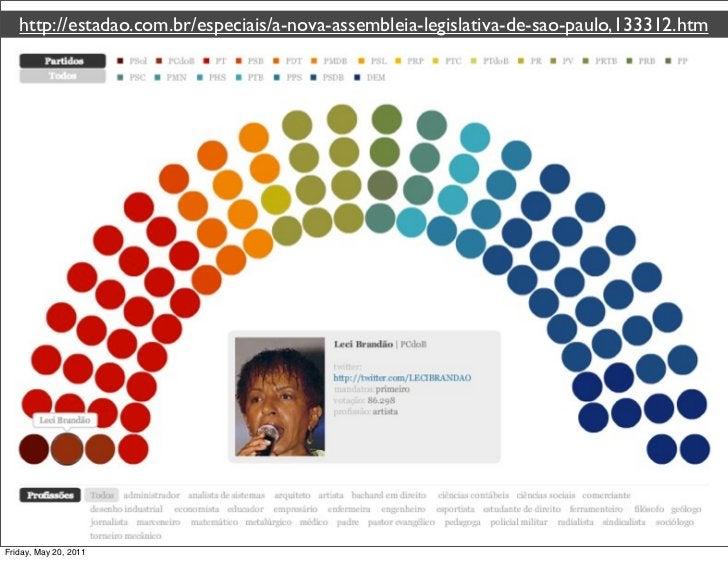 http://estadao.com.br/especiais/a-nova-assembleia-legislativa-de-sao-paulo,133312.htmFriday, May 20, 2011