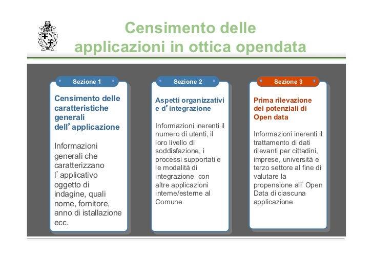 Censimento delle     applicazioni in ottica opendata     Sezione 1               Sezione 2                   Sezione 3Cens...