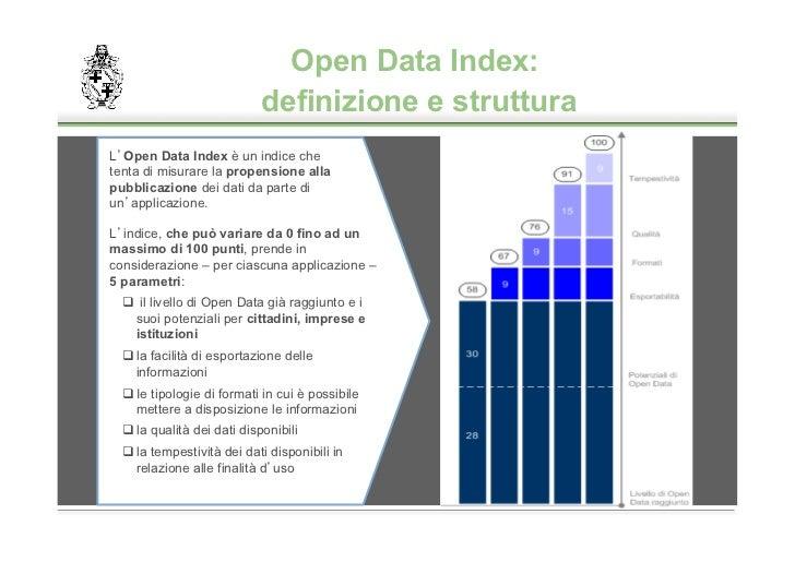 Open Data Index:                            definizione e strutturaL Open Data Index è un indice chetenta di misurare la p...