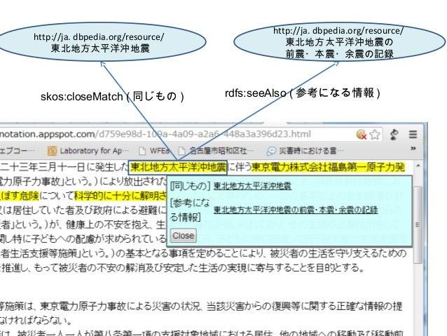 リンクトオープンデータ(LOD)の紹介と、その先にある参画・協働・復興促進