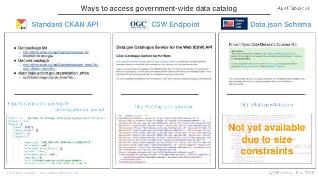 http://catalog.data.gov/api/3/ action/package_search http://catalog.data.gov/csw Standard CKAN API CSW Endpoint Ways to ac...