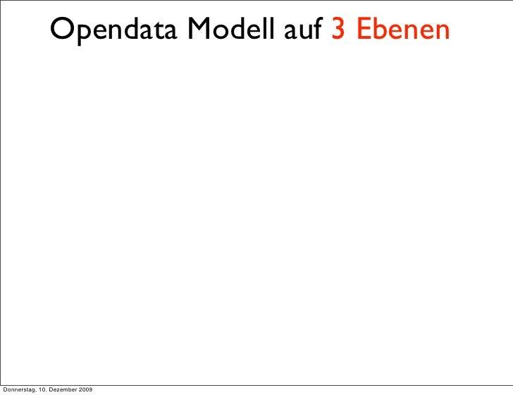 Opendata Modell auf 3 Ebenen     Donnerstag, 10. Dezember 2009