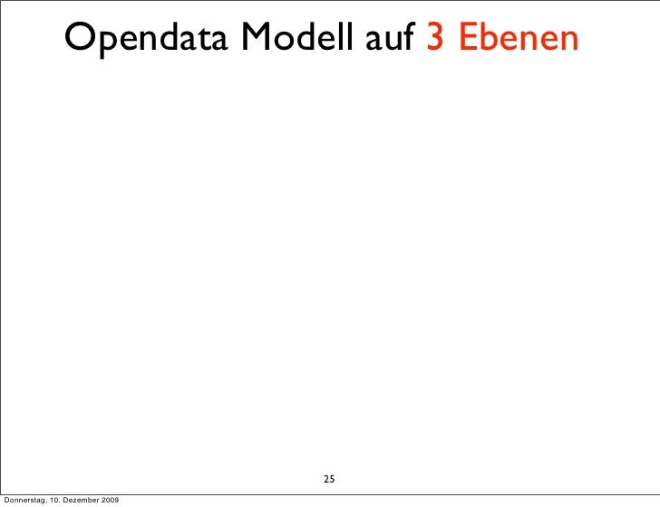 Opendata Modell auf 3 Ebenen                                     25 Donnerstag, 10. Dezember 2009