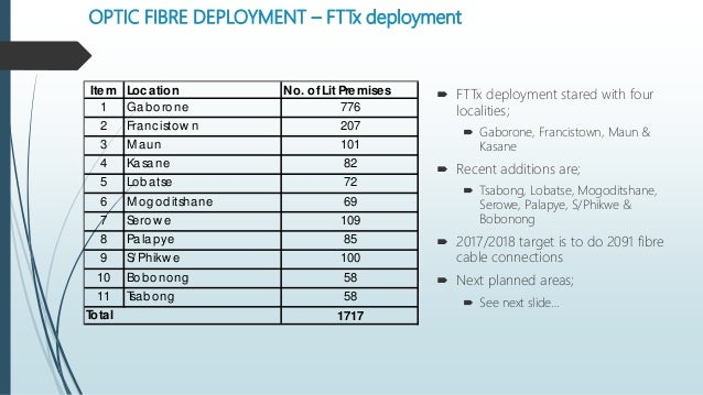The state and future of Botswana Optic Fibre Networks/Tlhako