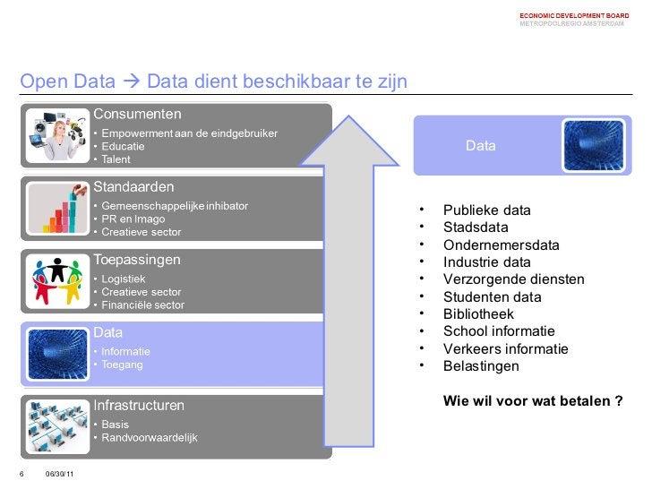 Open Data    Data dient beschikbaar te zijn 06/30/11 <ul><li>Publieke data  </li></ul><ul><li>Stadsdata  </li></ul><ul><l...
