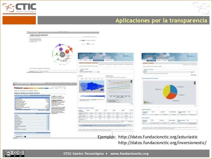 Aplicaciones por la transparencia                   Ejemplos: http://datos.fundacionctic.org/asturiastic                  ...