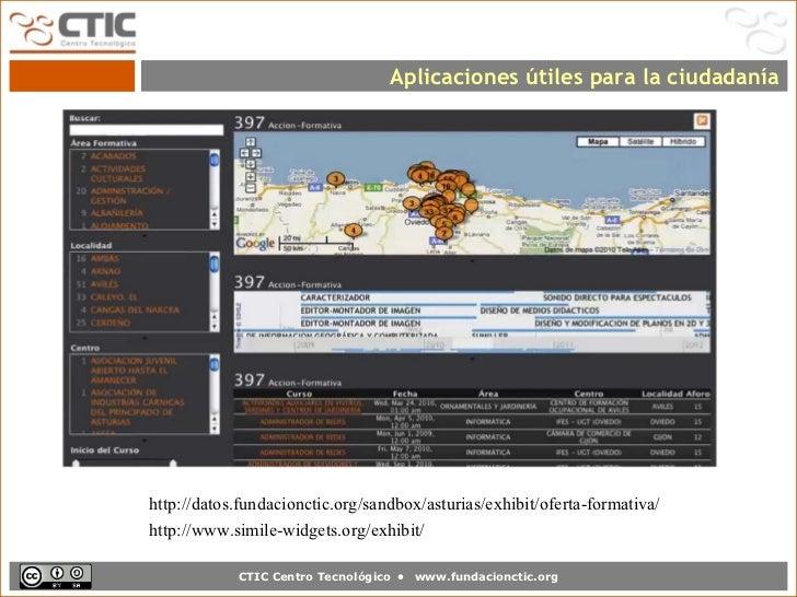 Aplicaciones útiles para la ciudadaníahttp://datos.fundacionctic.org/sandbox/asturias/exhibit/oferta-formativa/http://www....