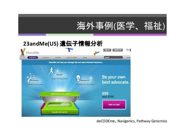 海外事例(医学、福祉)   23andMe(US)  遺伝子情報分析   deCODEme、Navigenics,  Pathway  Genomics