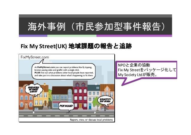 海外事例(市民参加型事件報告)   Fix  My  Street(UK)  地域課題の報告と追跡   NPOと企業の協働   Fix  My  Streetをパッケージ化して   My  Society ...